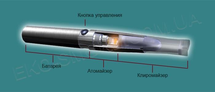 Возможен ли взрыв электронной сигареты?